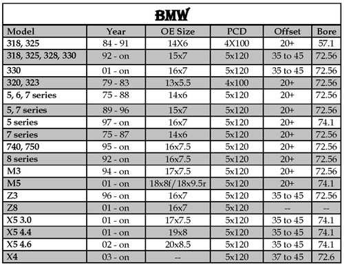 FITMENT-GUIDE-INFO-ALLOY-WHEELS-easy-to-buy-wrong-ones-